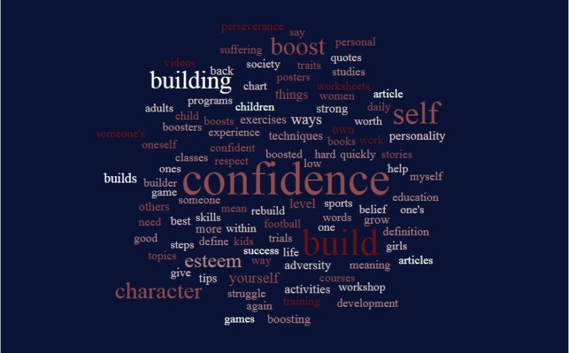 build confidence and self esteem word cloud