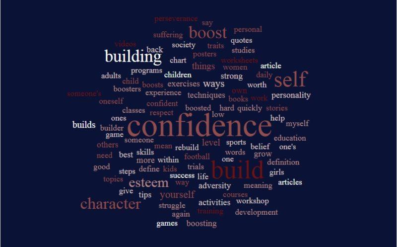 build confidence and self esteem word cloud